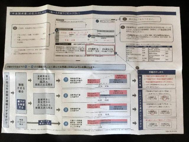 年金請求書の記入の仕方